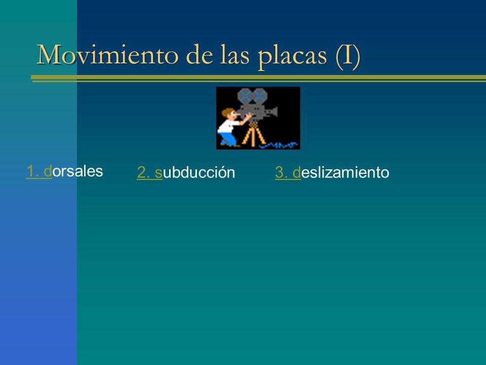 Movimiento de las placas (I)