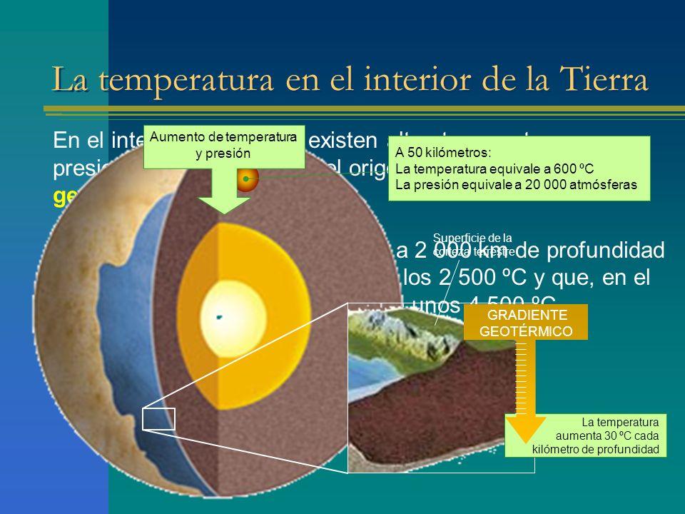 La temperatura en el interior de la Tierra