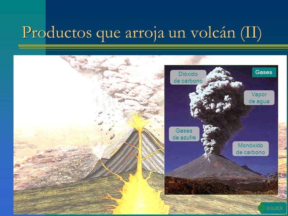 Productos que arroja un volcán (II)