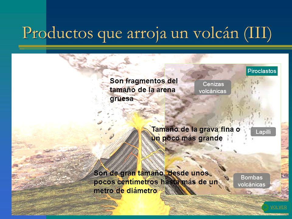 Productos que arroja un volcán (III)