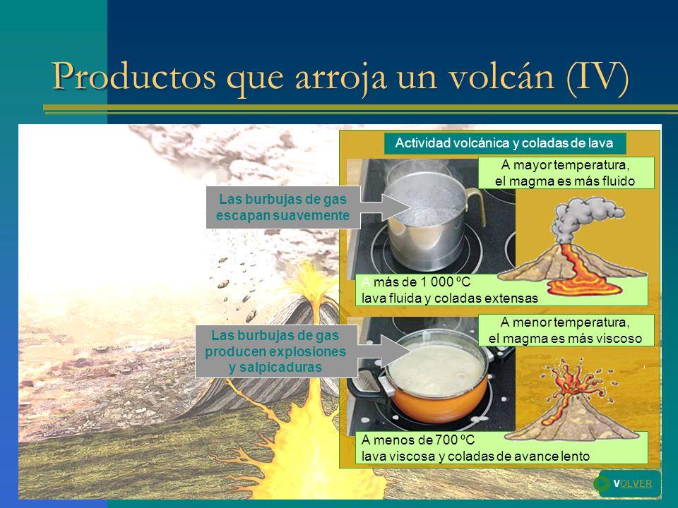Productos que arroja un volcán (IV)