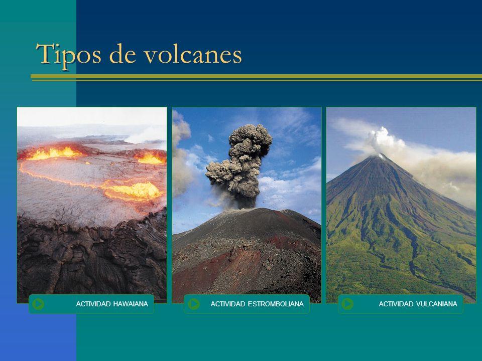 Tipos de volcanes ACTIVIDAD HAWAIANA ACTIVIDAD ESTROMBOLIANA