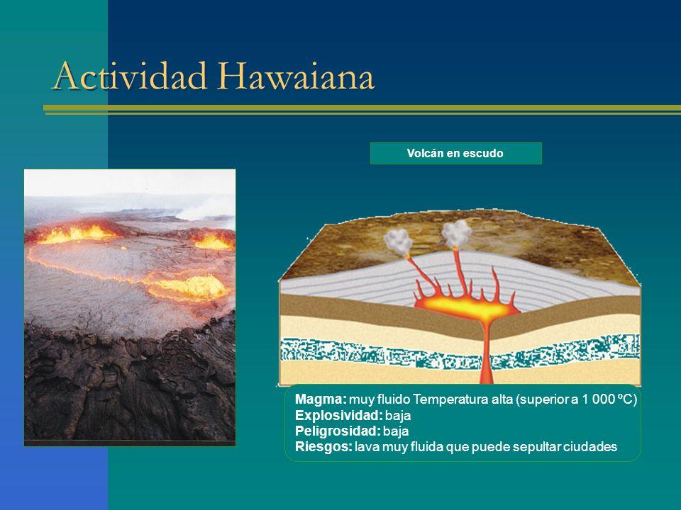 Actividad Hawaiana Volcán en escudo. Magma: muy fluido Temperatura alta (superior a 1 000 ºC) Explosividad: baja.