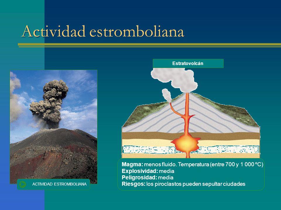 Actividad estromboliana