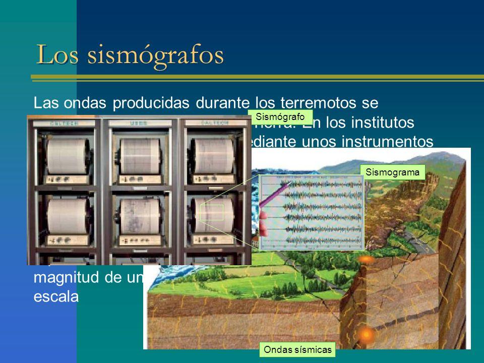 Los sismógrafos