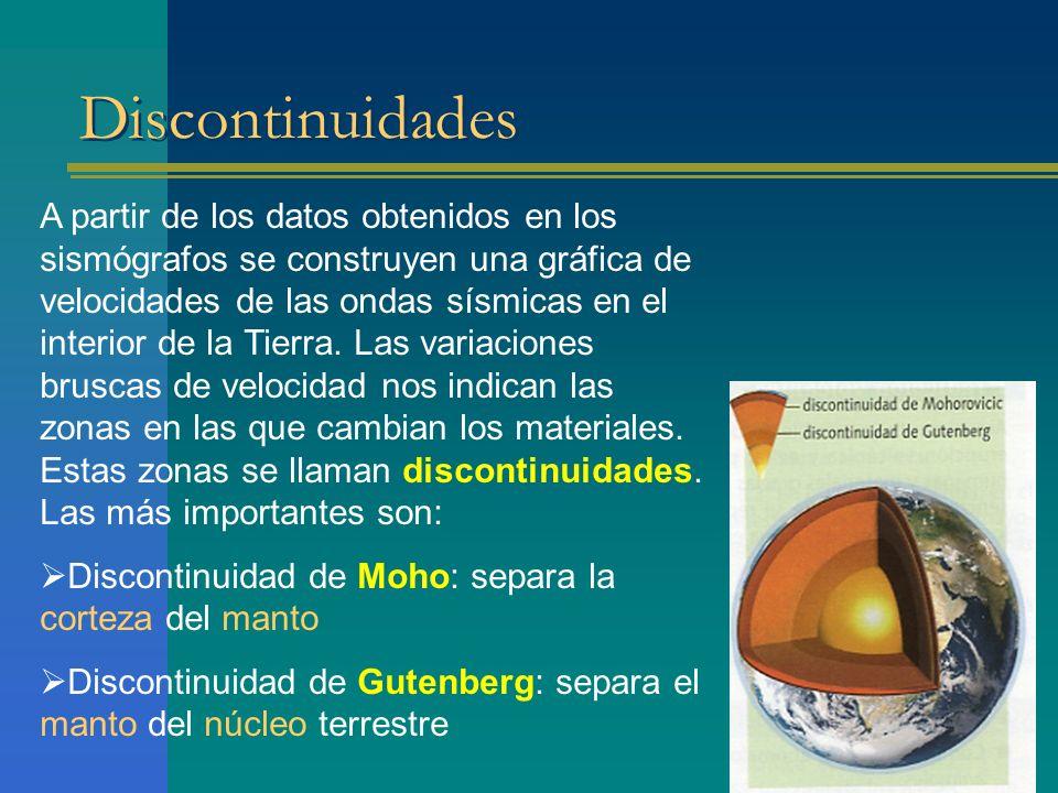 Discontinuidades