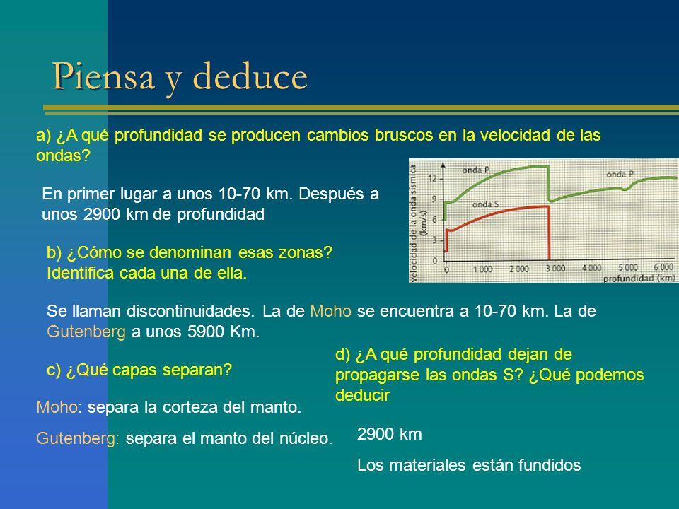 Piensa y deduce a) ¿A qué profundidad se producen cambios bruscos en la velocidad de las ondas