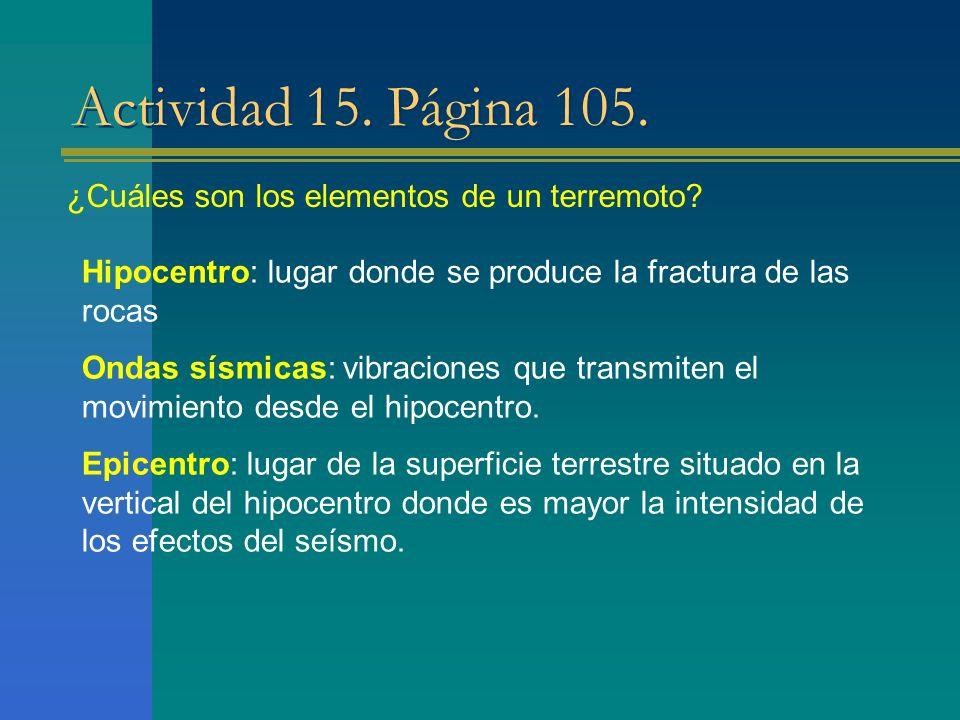 Actividad 15. Página 105. ¿Cuáles son los elementos de un terremoto