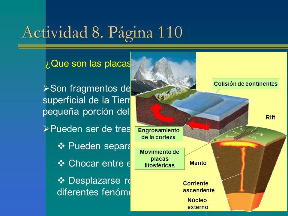 Actividad 8. Página 110 ¿Que son las placas Iitosféricas