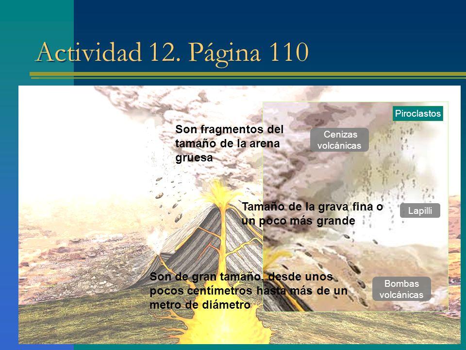 Actividad 12. Página 110 ¿Qué tipos diferentes de productos arroja un volcán en erupción Piroclastos.