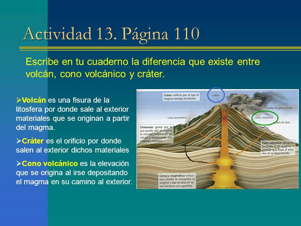 Actividad 13. Página 110 Escribe en tu cuaderno la diferencia que existe entre volcán, cono volcánico y cráter.