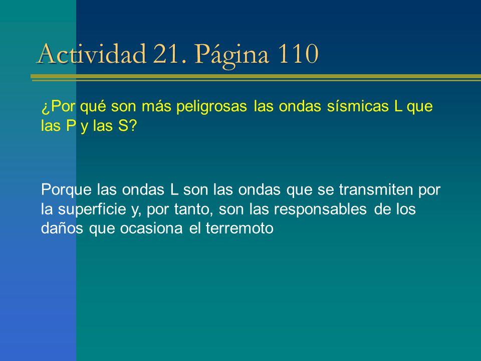 Actividad 21. Página 110 ¿Por qué son más peligrosas las ondas sísmicas L que las P y las S