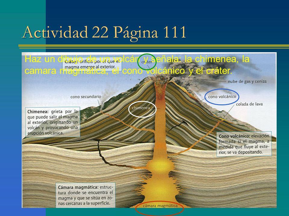 Actividad 22 Página 111 Haz un dibujo de un volcán y señala: la chimenea, la camara magmática, el cono volcánico y el cráter.