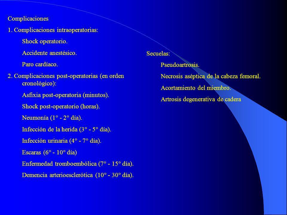Complicaciones 1. Complicaciones intraoperatorias: Shock operatorio. Accidente anestésico. Paro cardíaco.