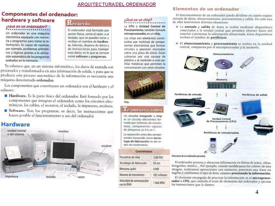 Tema 2 hardware y sistemas operativos ppt descargar for Arquitectura ordenador