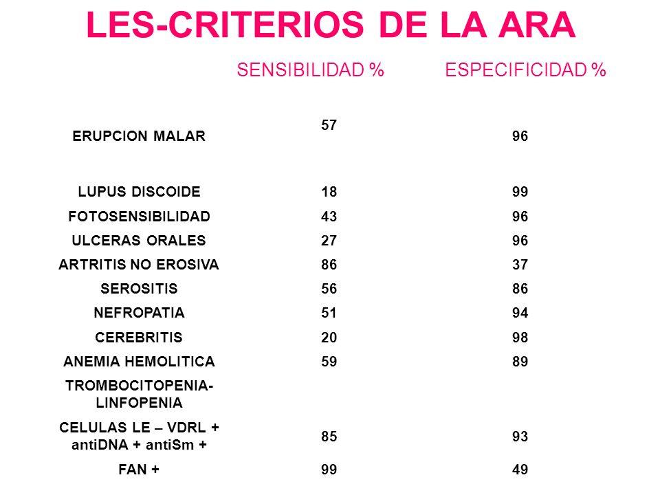 LES-CRITERIOS DE LA ARA