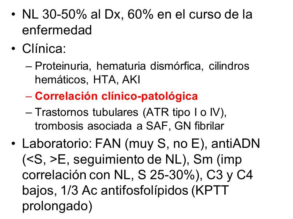 NL 30-50% al Dx, 60% en el curso de la enfermedad Clínica: