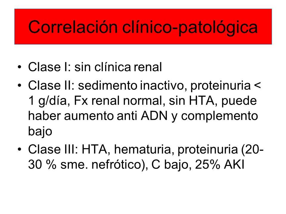 Correlación clínico-patológica