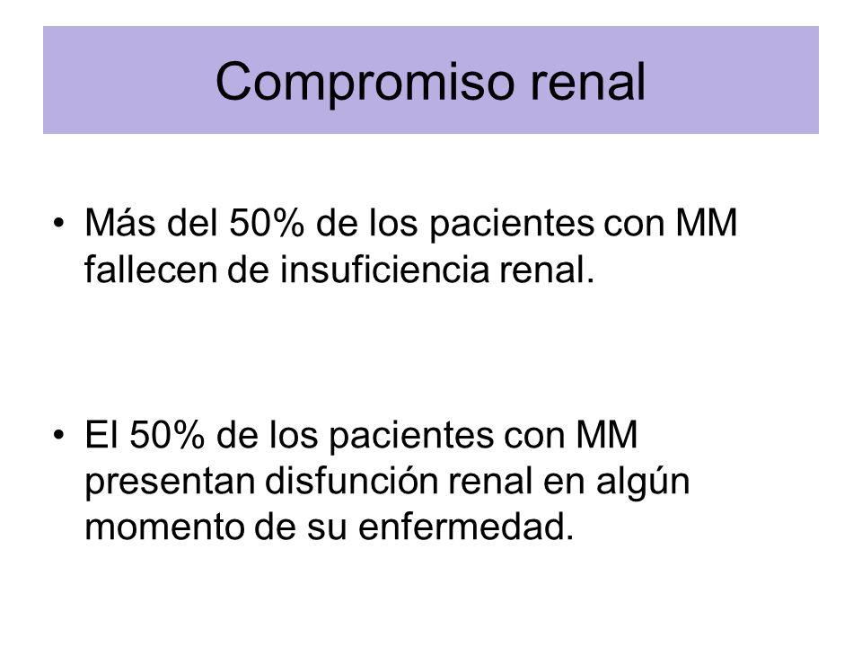 Compromiso renal Más del 50% de los pacientes con MM fallecen de insuficiencia renal.