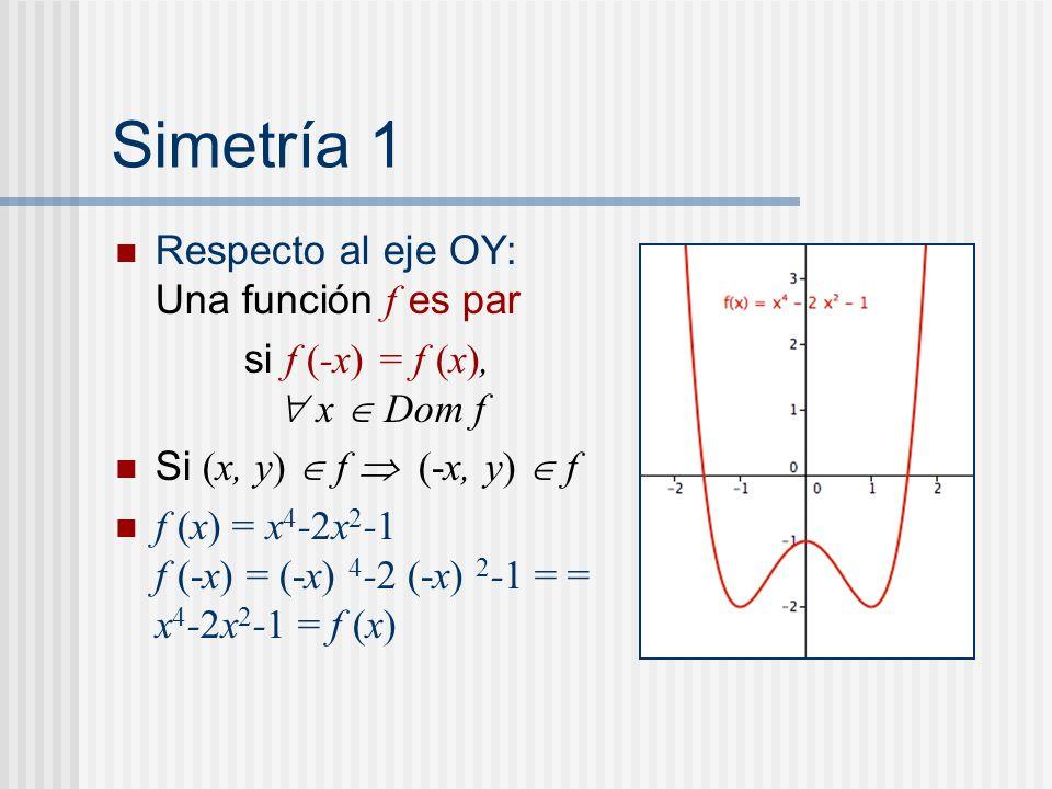 Simetría 1 Respecto al eje OY: Una función f es par