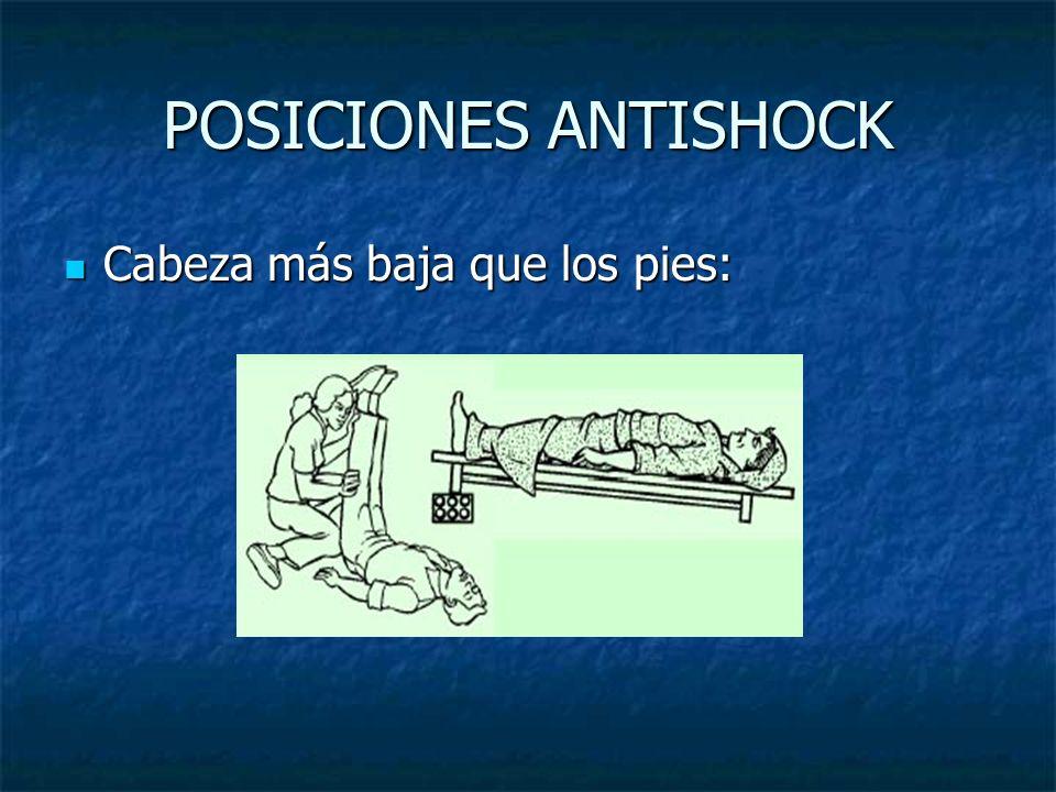 POSICIONES ANTISHOCK Cabeza más baja que los pies: