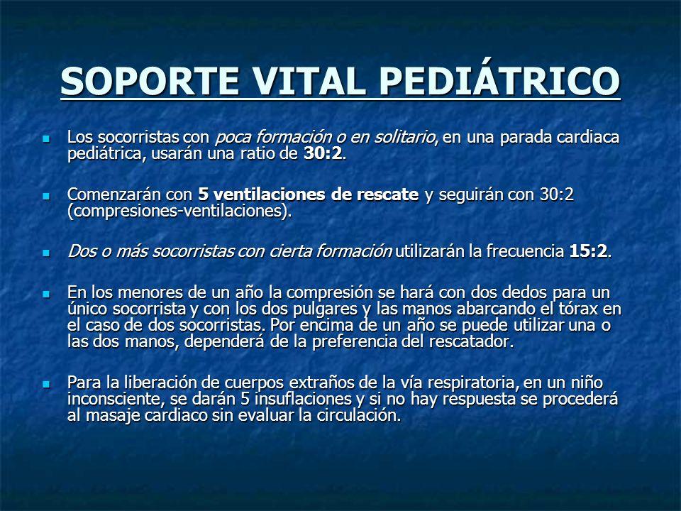 SOPORTE VITAL PEDIÁTRICO