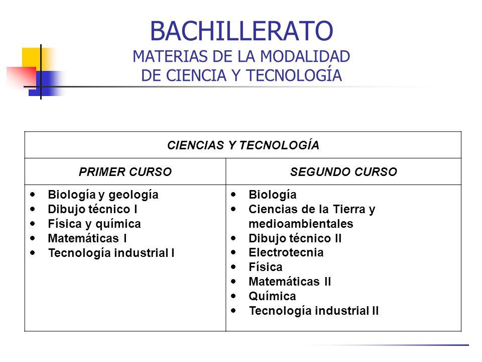 BACHILLERATO MATERIAS DE LA MODALIDAD DE CIENCIA Y TECNOLOGÍA