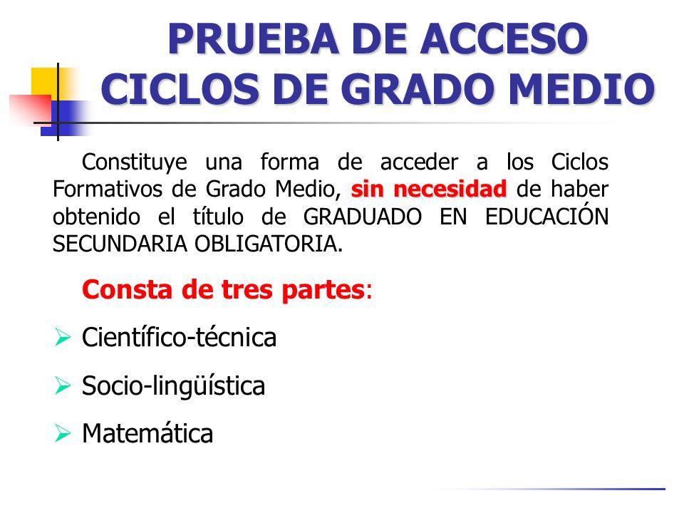 PRUEBA DE ACCESO CICLOS DE GRADO MEDIO