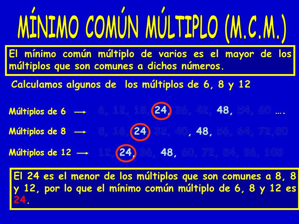 MÍNIMO COMÚN MÚLTIPLO (M.C.M.)
