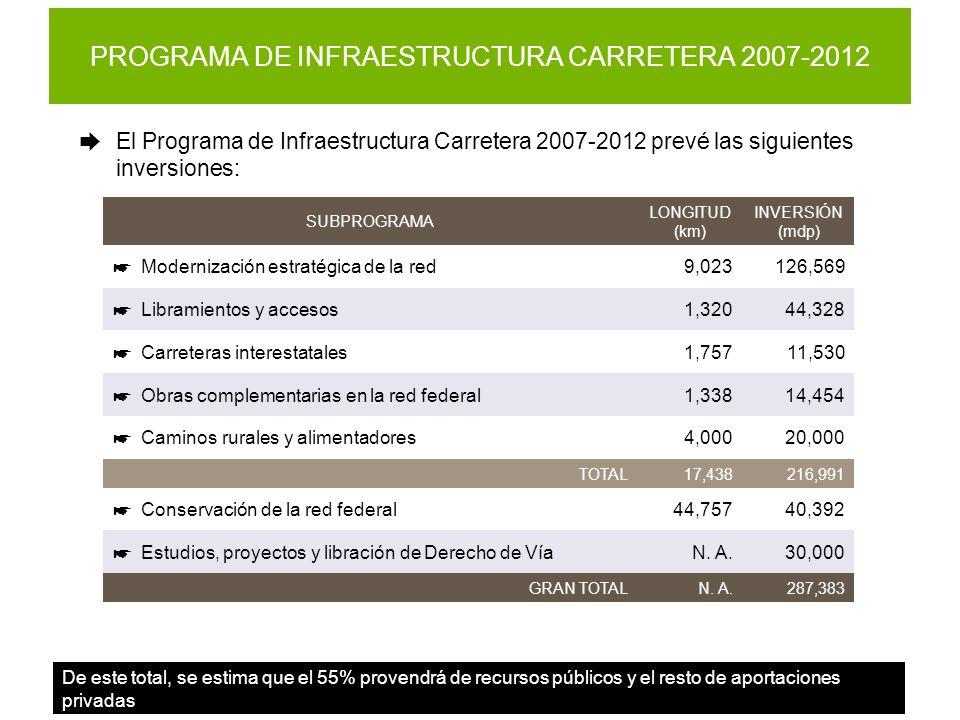 PROGRAMA DE INFRAESTRUCTURA CARRETERA 2007-2012