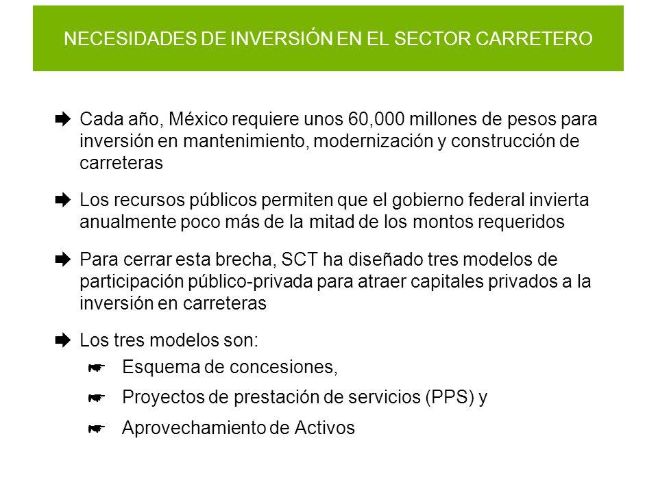 NECESIDADES DE INVERSIÓN EN EL SECTOR CARRETERO