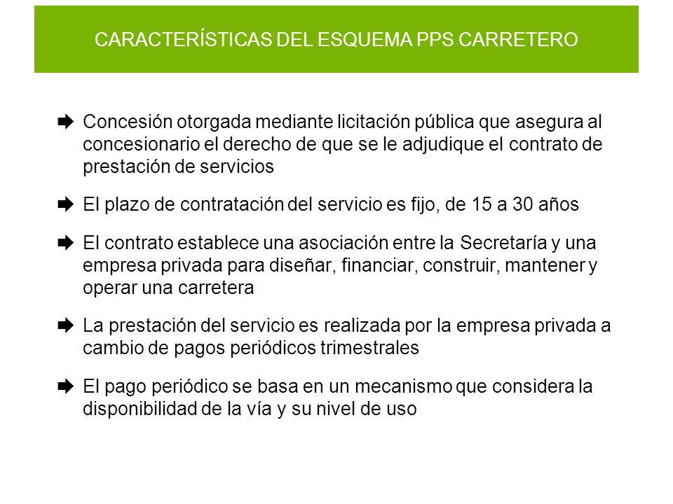 CARACTERÍSTICAS DEL ESQUEMA PPS CARRETERO