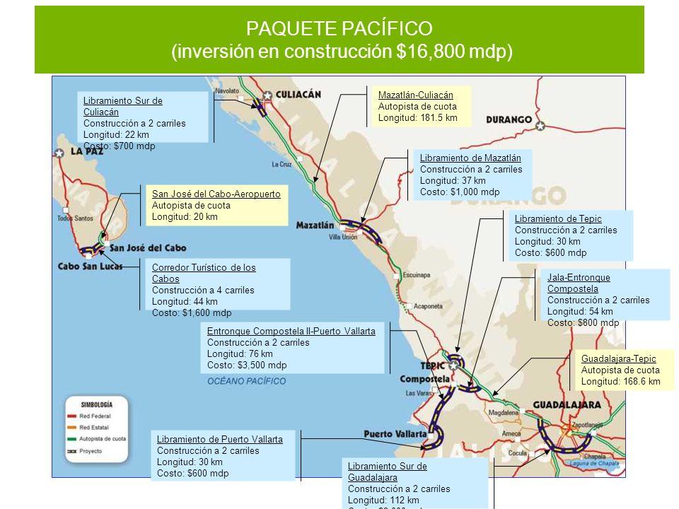 PAQUETE PACÍFICO (inversión en construcción $16,800 mdp)