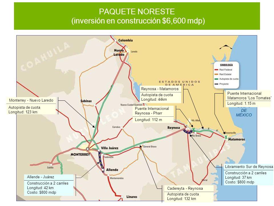PAQUETE NORESTE (inversión en construcción $6,600 mdp)