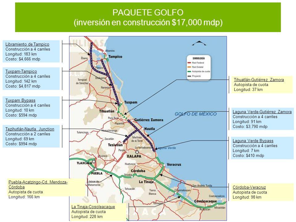 PAQUETE GOLFO (inversión en construcción $17,000 mdp)