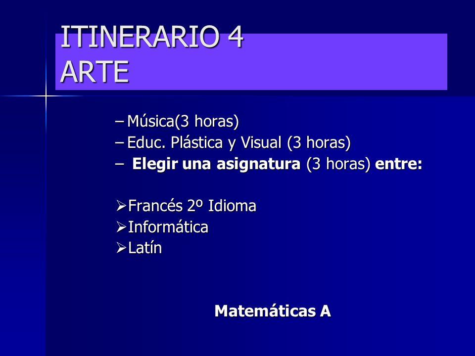 ITINERARIO 4 ARTE Música(3 horas) Educ. Plástica y Visual (3 horas)