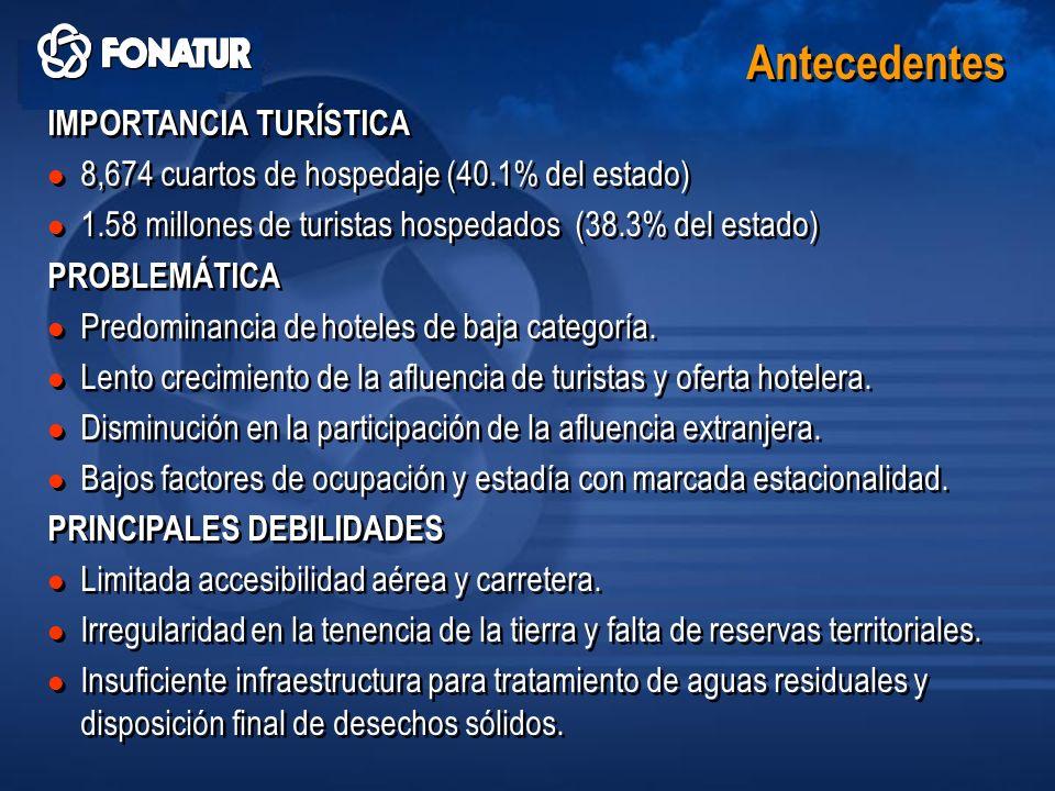 Antecedentes IMPORTANCIA TURÍSTICA