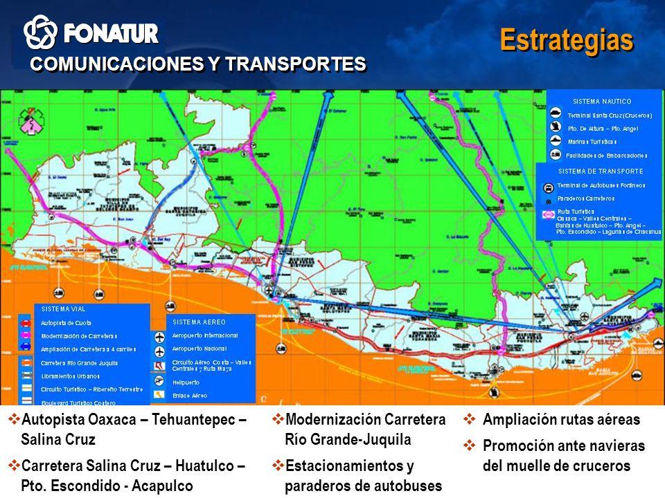 Estrategias COMUNICACIONES Y TRANSPORTES