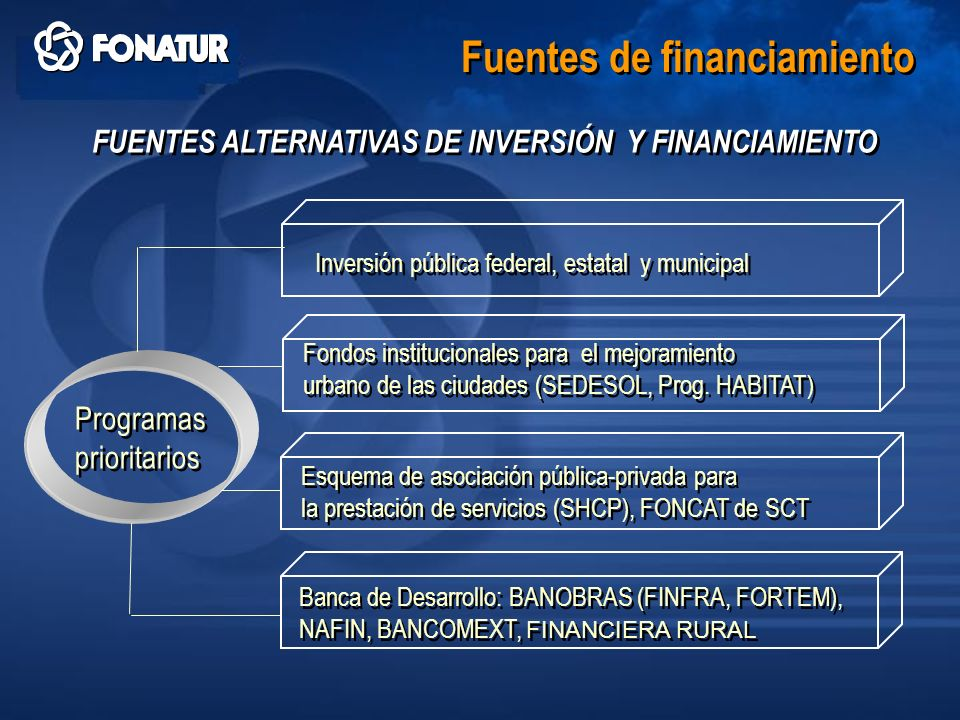 FUENTES ALTERNATIVAS DE INVERSIÓN Y FINANCIAMIENTO