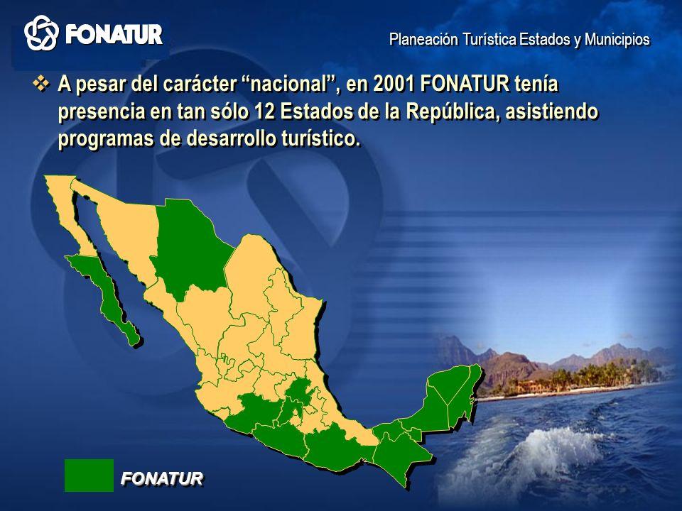 Planeación Turística Estados y Municipios