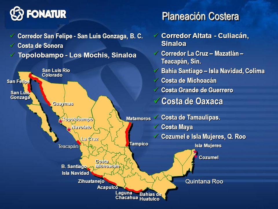 Planeación Costera Costa de Oaxaca