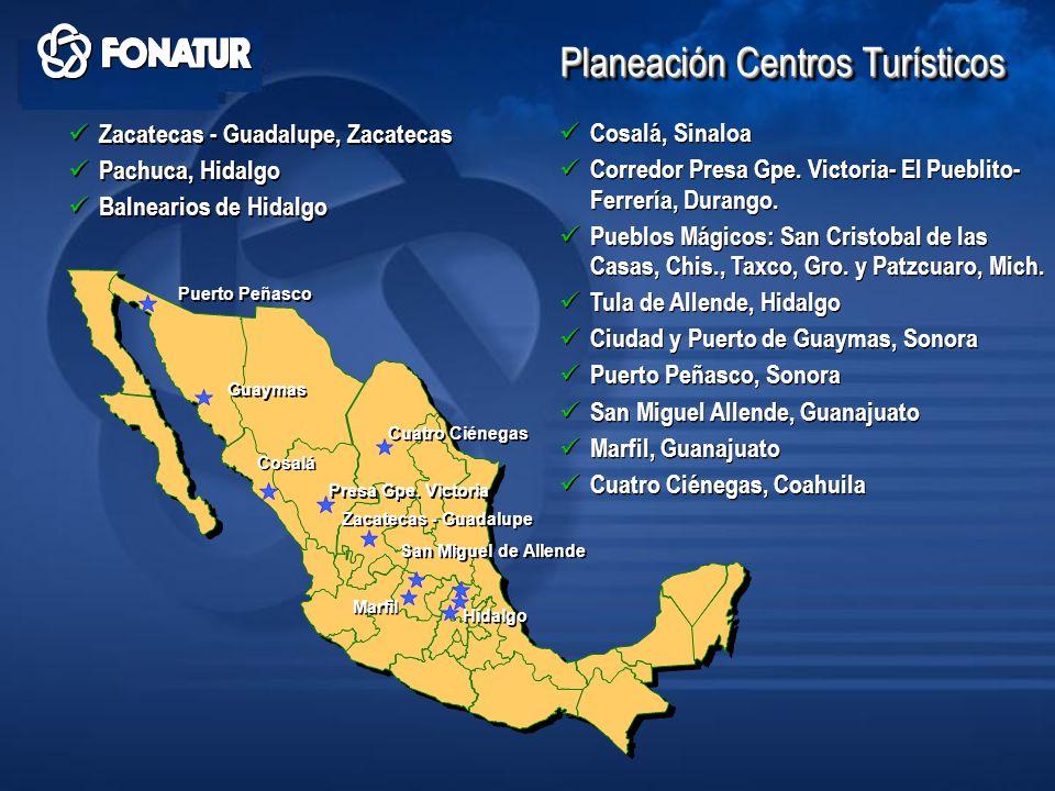 Planeación Centros Turísticos