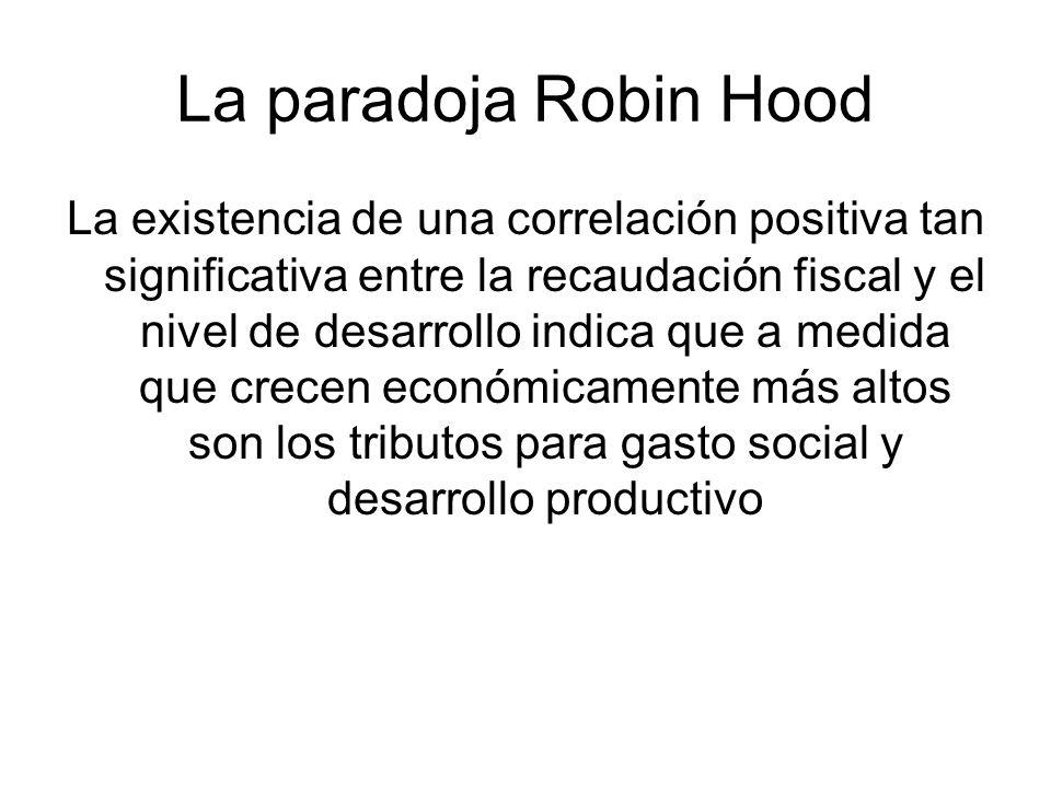 La paradoja Robin Hood