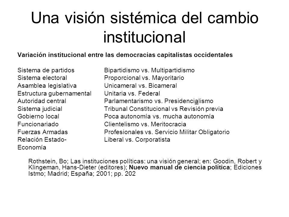 Una visión sistémica del cambio institucional