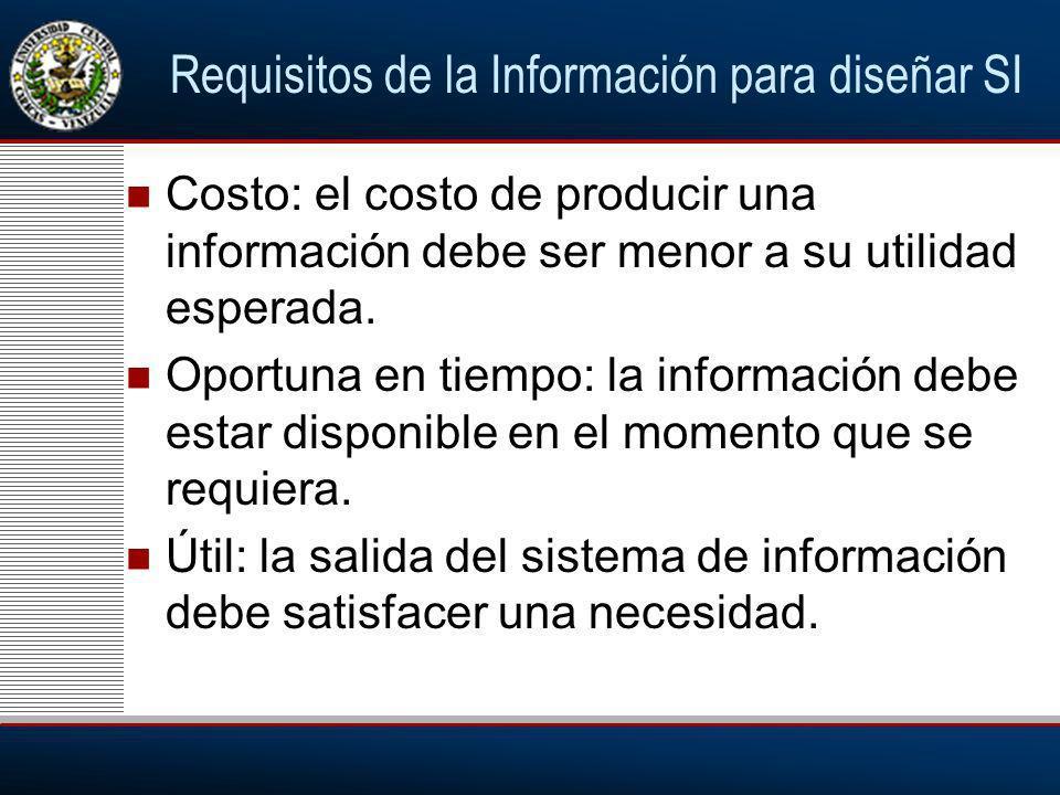 Requisitos de la Información para diseñar SI