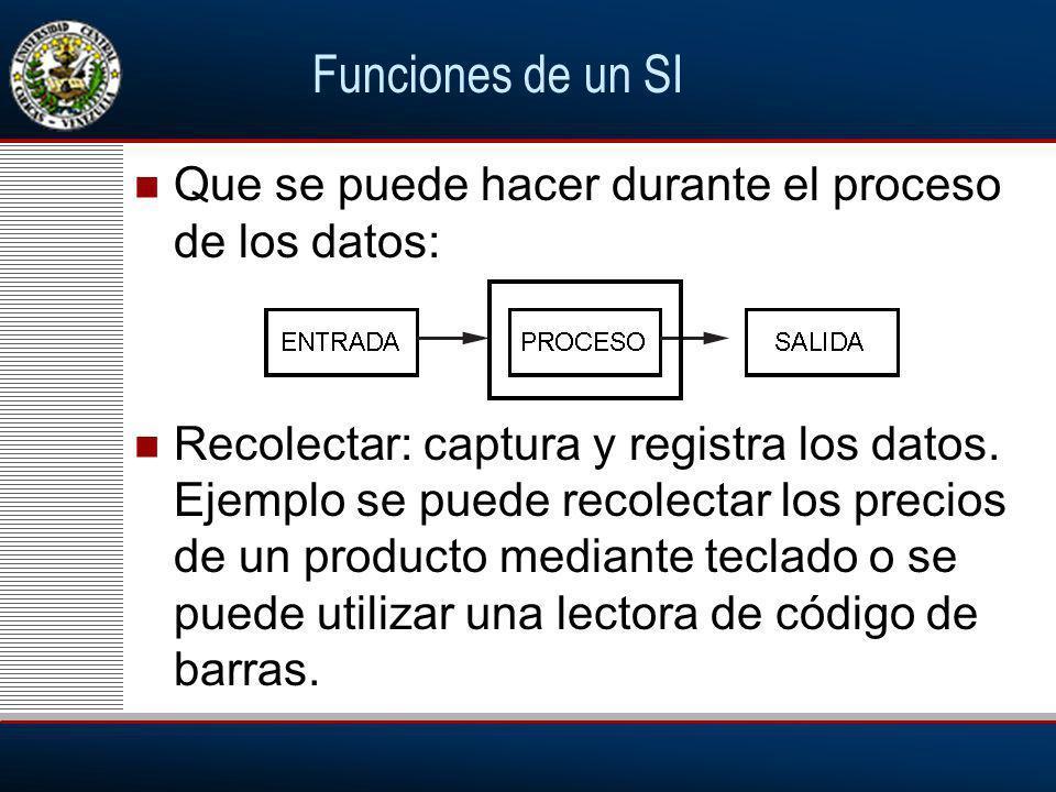 Funciones de un SI Que se puede hacer durante el proceso de los datos: