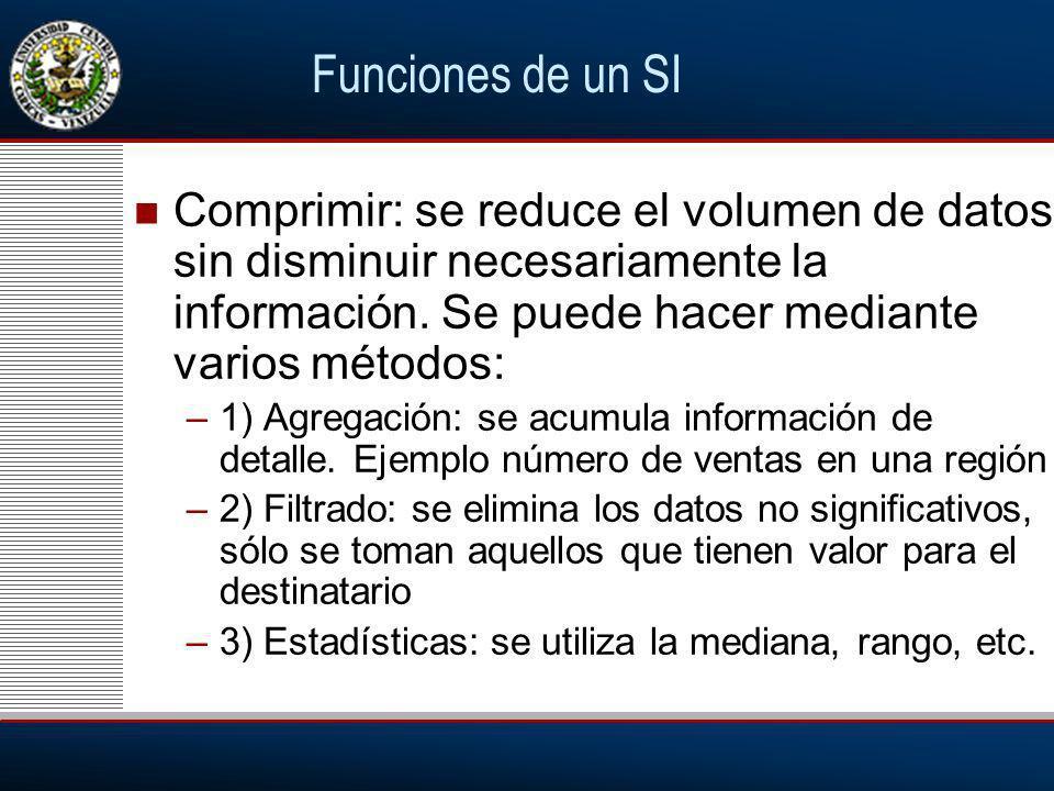 Funciones de un SI Comprimir: se reduce el volumen de datos sin disminuir necesariamente la información. Se puede hacer mediante varios métodos: