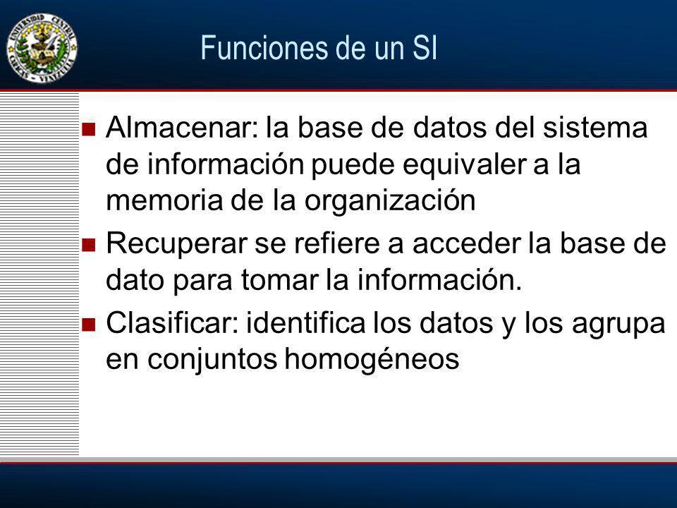 Funciones de un SI Almacenar: la base de datos del sistema de información puede equivaler a la memoria de la organización.