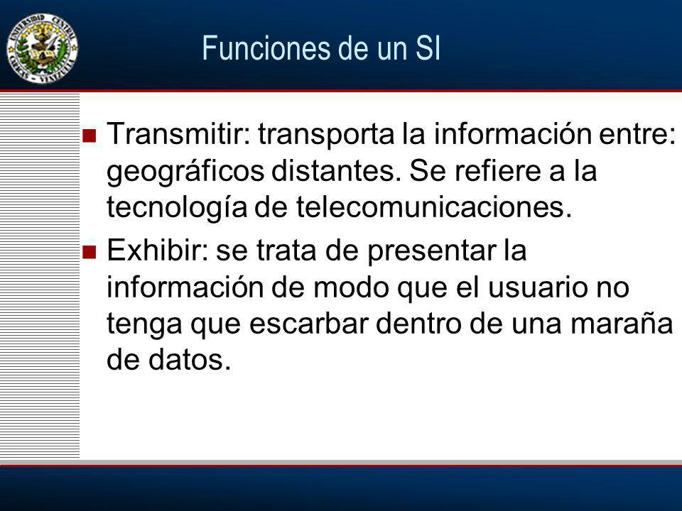 Funciones de un SI Transmitir: transporta la información entre: geográficos distantes. Se refiere a la tecnología de telecomunicaciones.