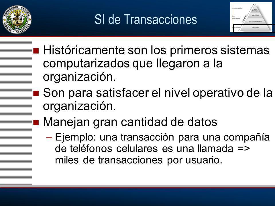 SI de Transacciones Históricamente son los primeros sistemas computarizados que llegaron a la organización.